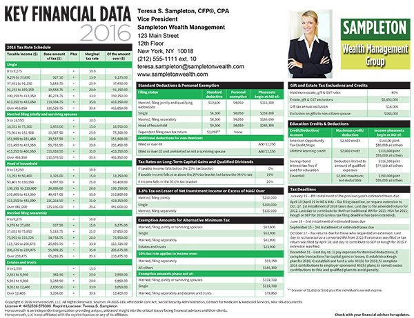 Key Financial Data For 2016