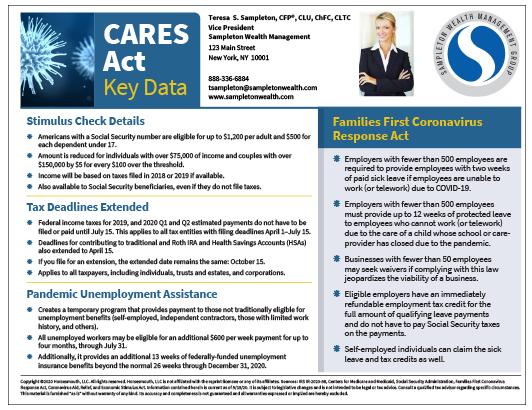 CARES Act Key Data Card