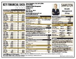 Key Financial Data 2020