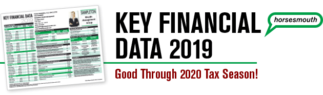 Key Financial Data Header for 2019