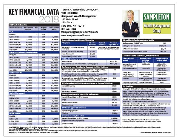 Key Data Sample