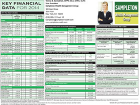 Key Financial Data For 2014