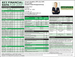 Key Financial Data For 2013