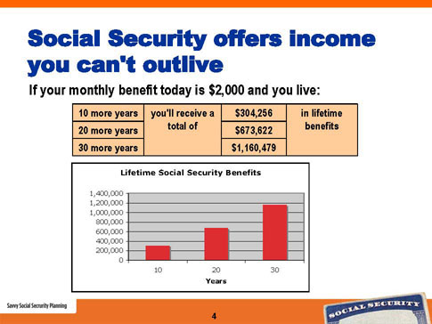 savvy social security planning slide 4